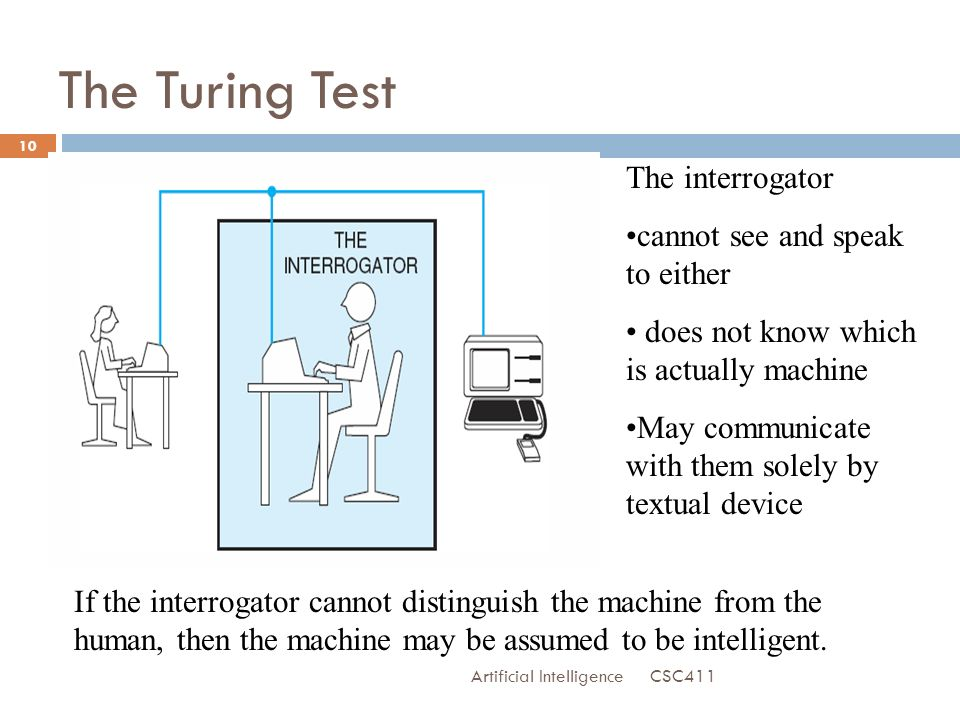 The Turing Test The interrogator cannot see and speak to either