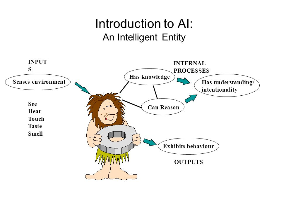Introduction to AI: An Intelligent Entity