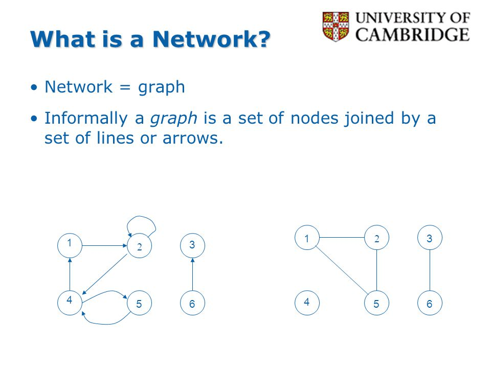 What is a Network Network = graph