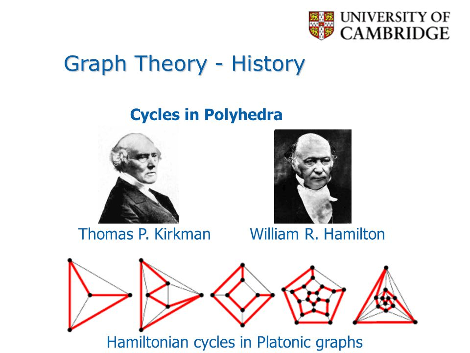 Graph Theory - History Cycles in Polyhedra