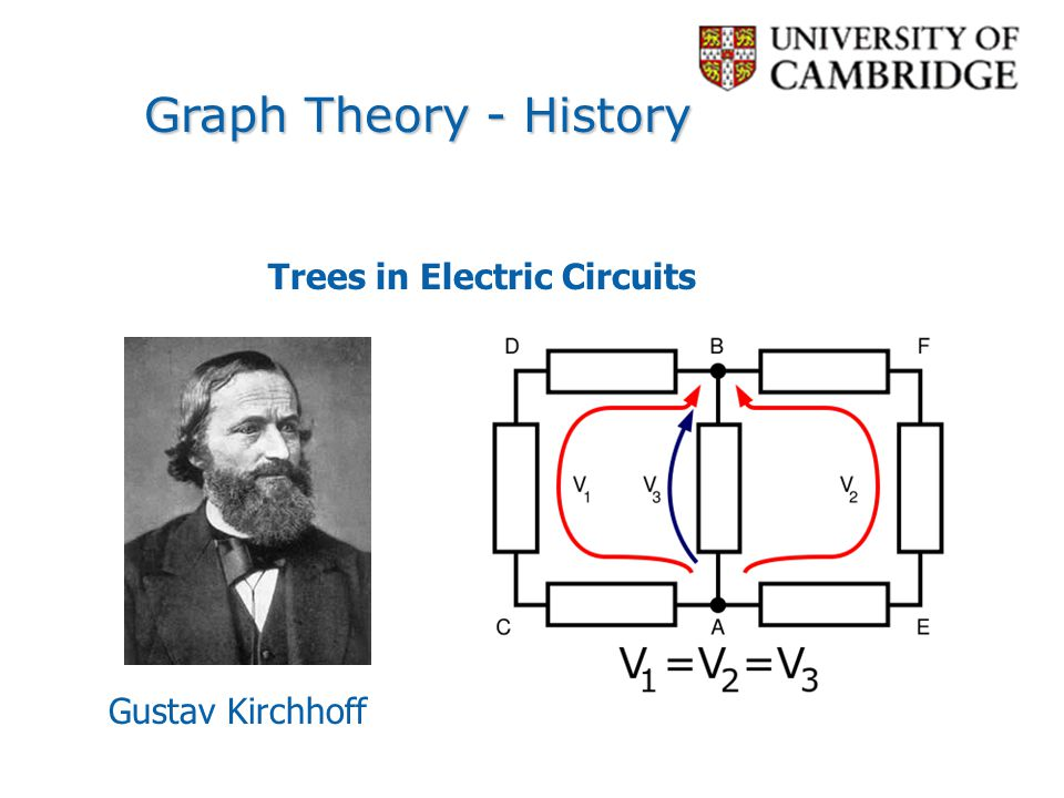 Graph Theory - History Trees in Electric Circuits Gustav Kirchhoff
