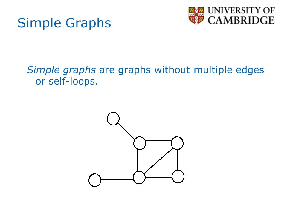 Simple Graphs Simple graphs are graphs without multiple edges or self-loops.