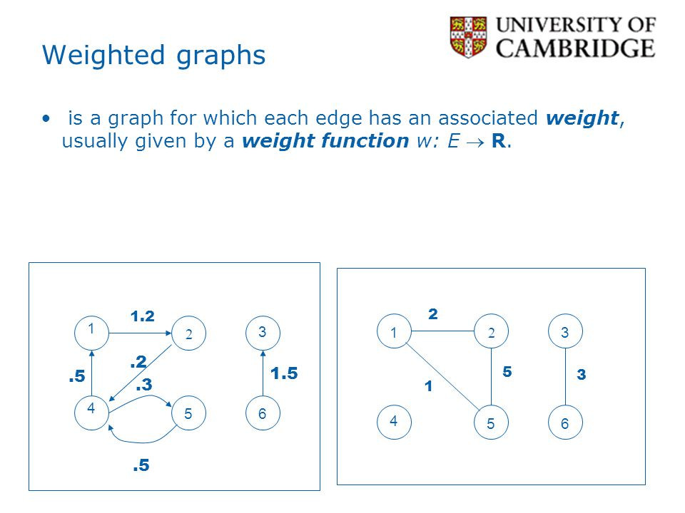 Weighted graphs is a graph for which each edge has an associated weight, usually given by a weight function w: E  R.
