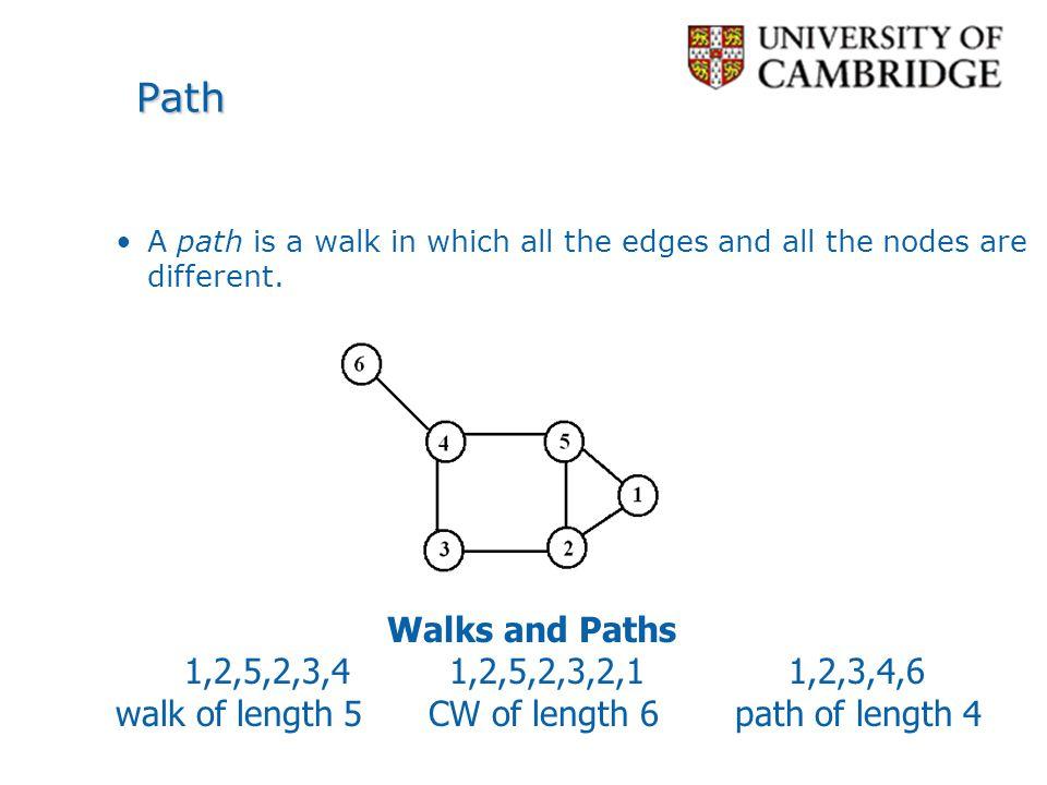 walk of length 5 CW of length 6 path of length 4