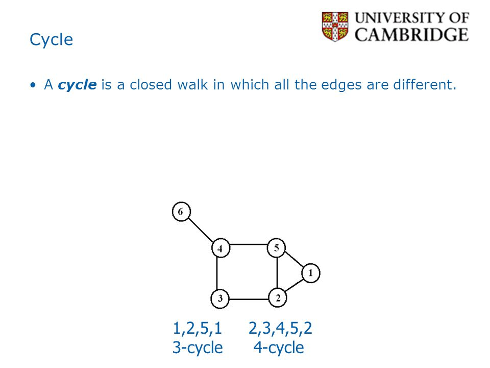 Cycle A cycle is a closed walk in which all the edges are different.