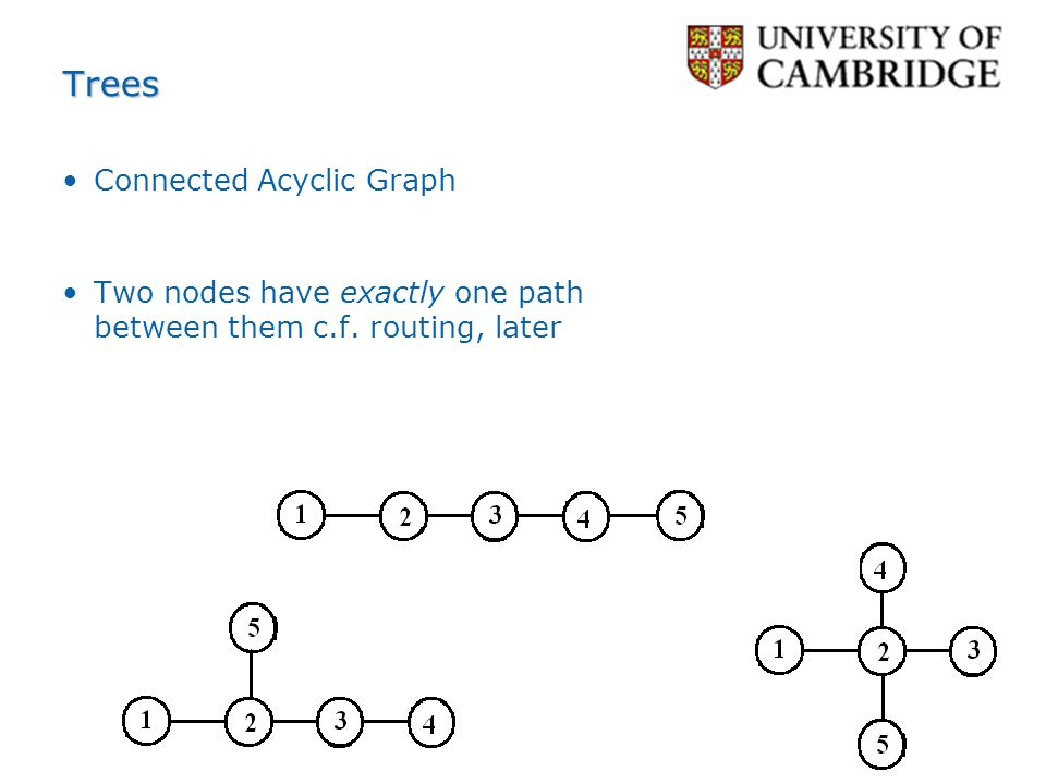 Trees Connected Acyclic Graph