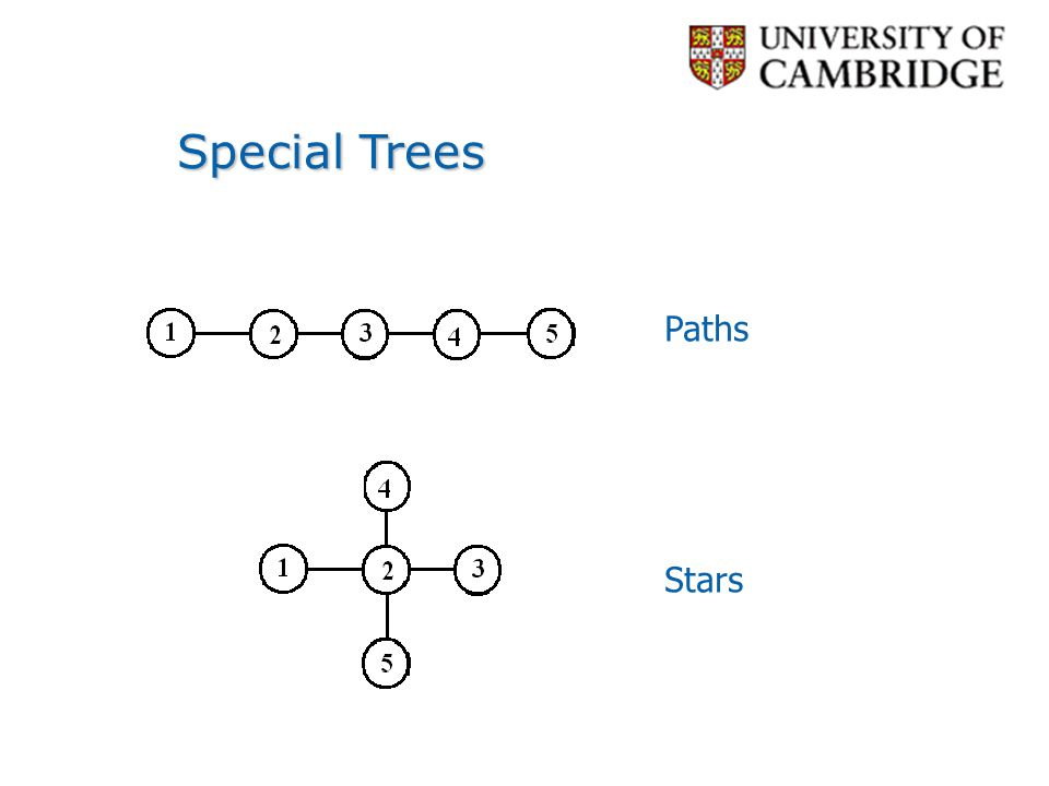 Special Trees Paths Stars