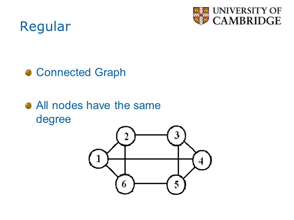 Regular Connected Graph All nodes have the same degree