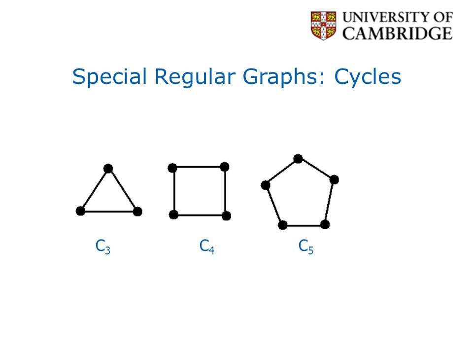 Special Regular Graphs: Cycles