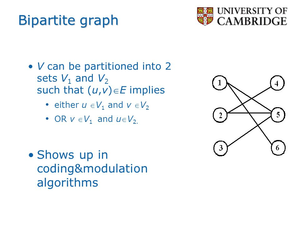 Bipartite graph Shows up in coding&modulation algorithms