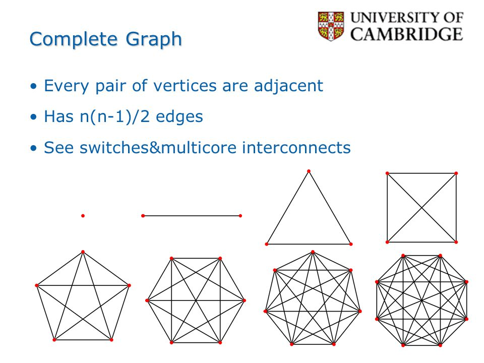 Complete Graph Every pair of vertices are adjacent Has n(n-1)/2 edges