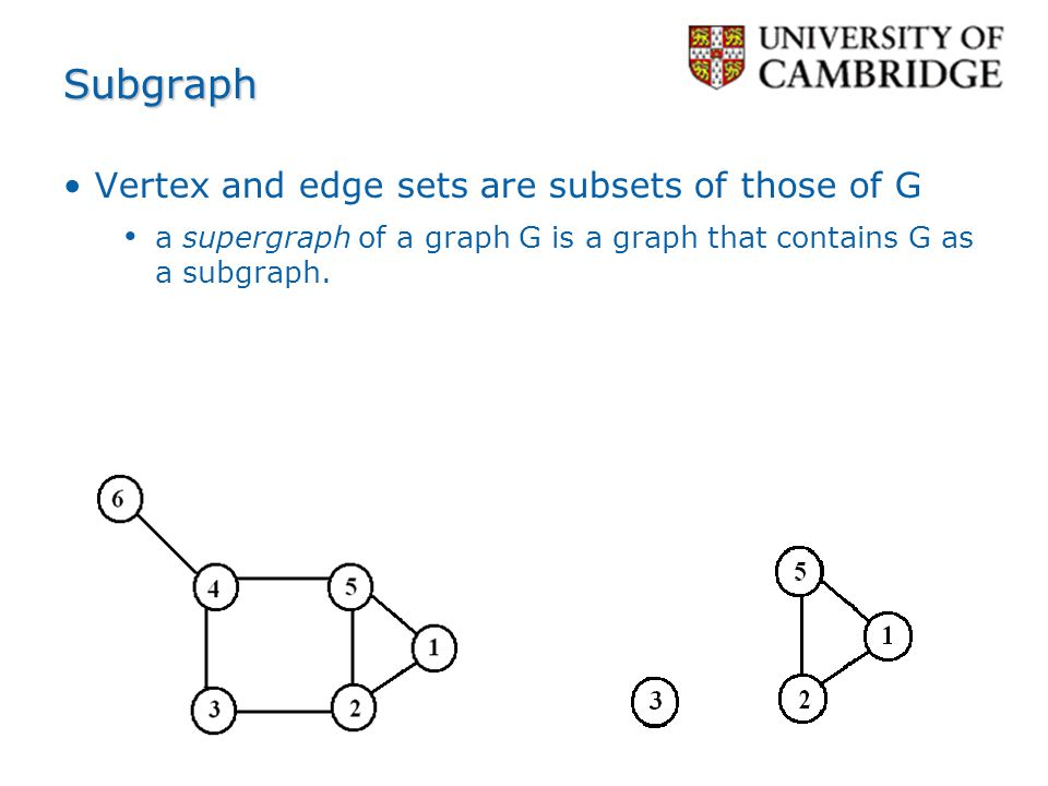 Subgraph Vertex and edge sets are subsets of those of G