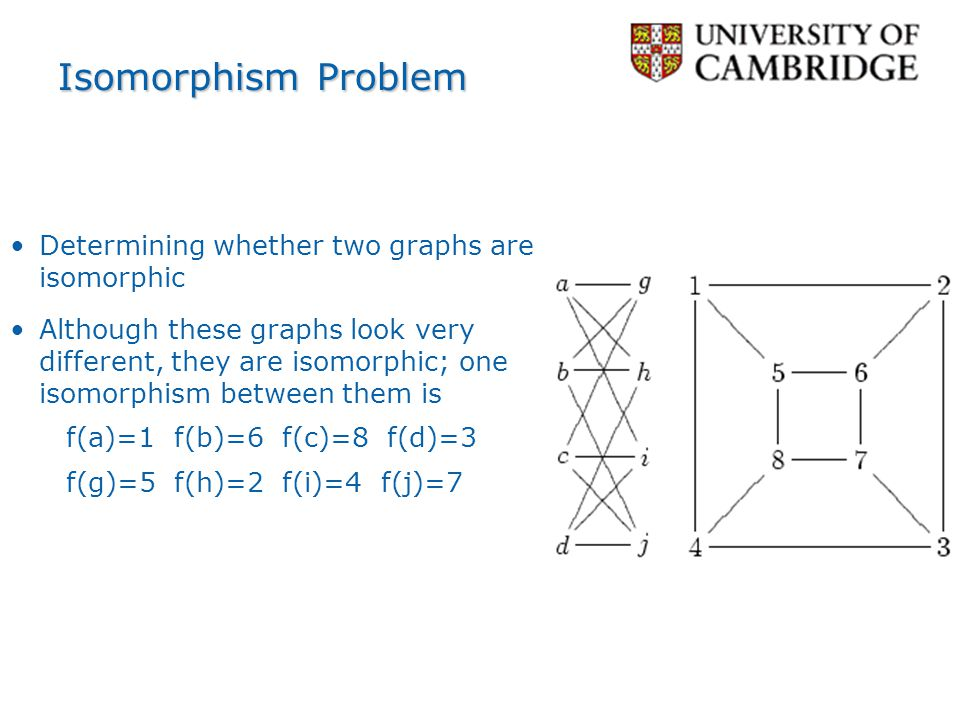 Isomorphism Problem Determining whether two graphs are isomorphic