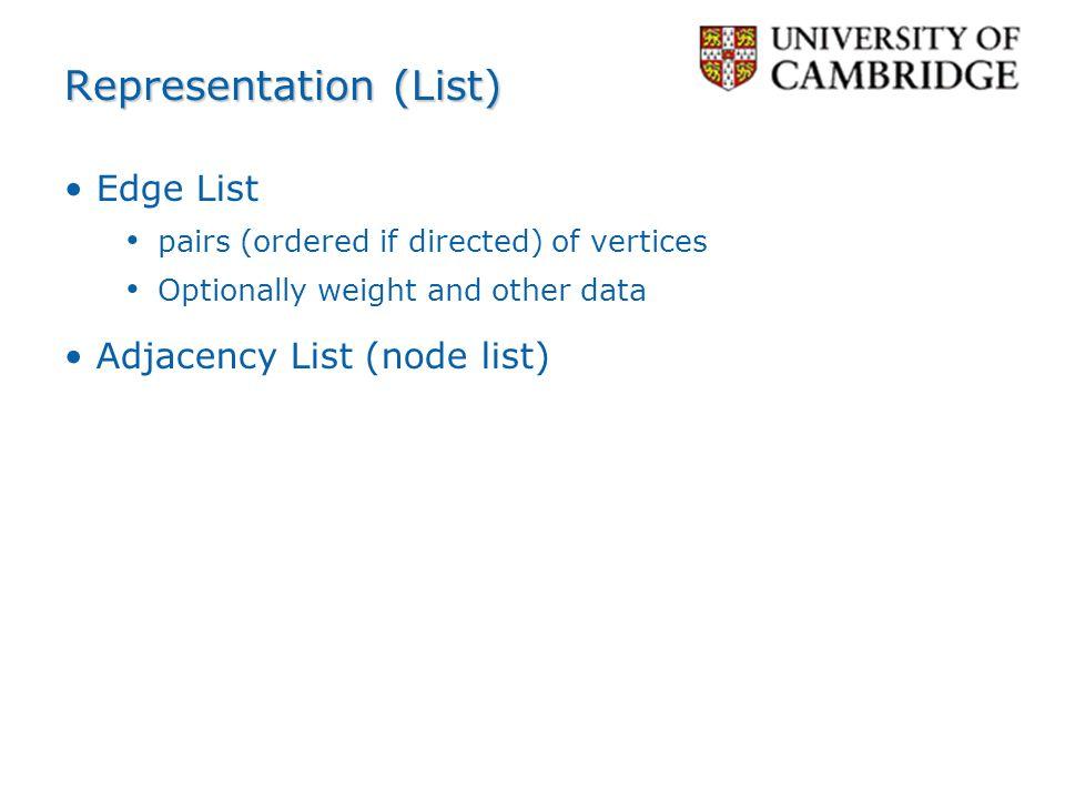 Representation (List)