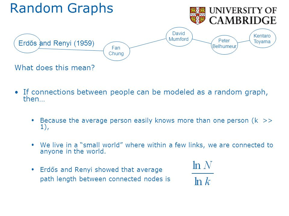 Random Graphs Erdős and Renyi (1959) What does this mean