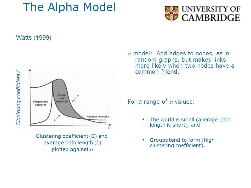 The Alpha Model Watts (1999) a