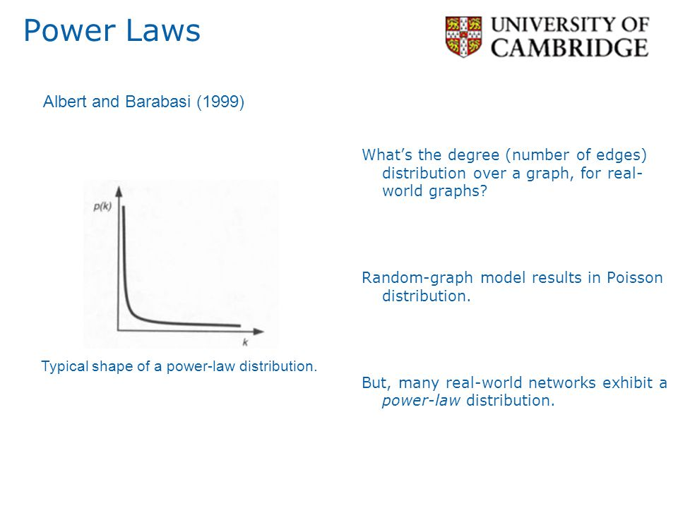 Typical shape of a power-law distribution.