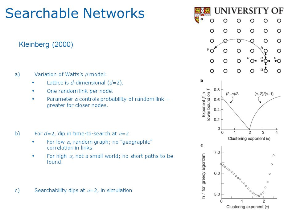 Searchable Networks Kleinberg (2000) Variation of Watts's b model:
