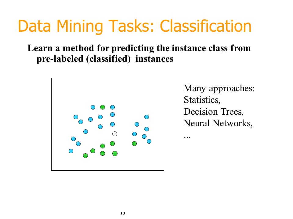 Data Mining Tasks: Classification