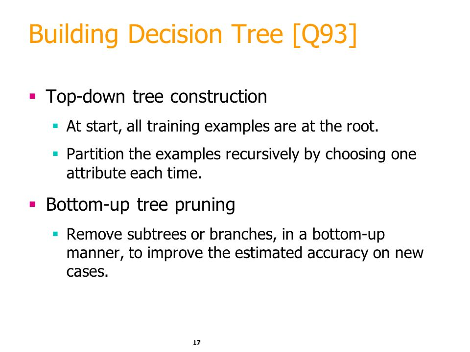 Building Decision Tree [Q93]
