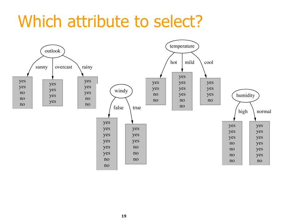 Which attribute to select