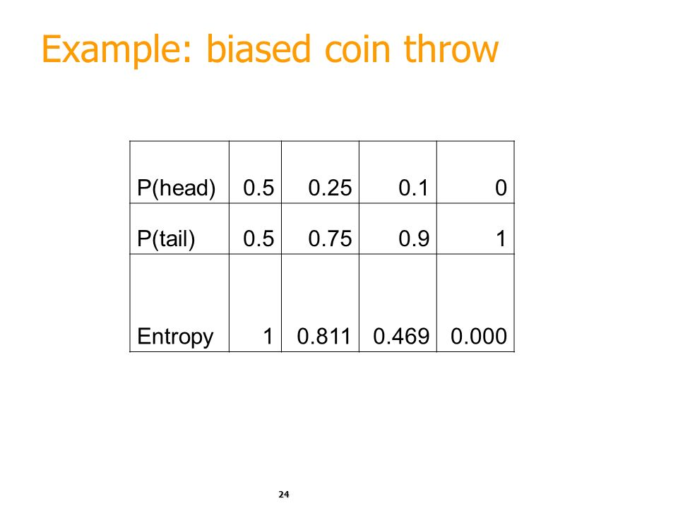 Example: biased coin throw