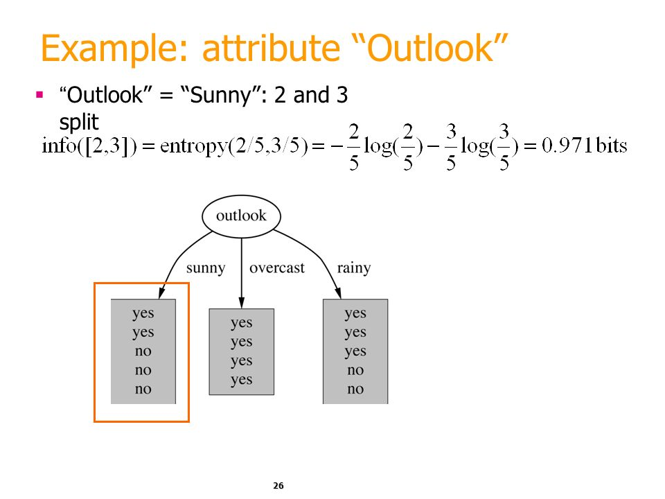 Example: attribute Outlook
