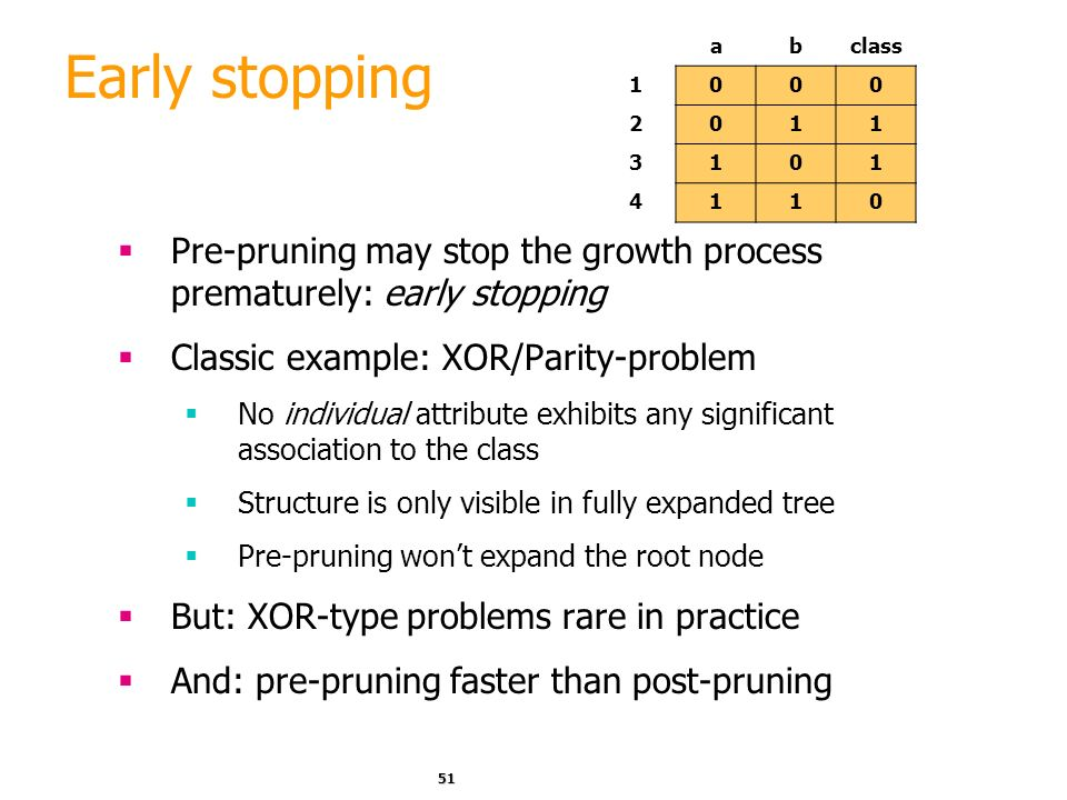 Early stopping a. b. class Pre-pruning may stop the growth process prematurely: early stopping.