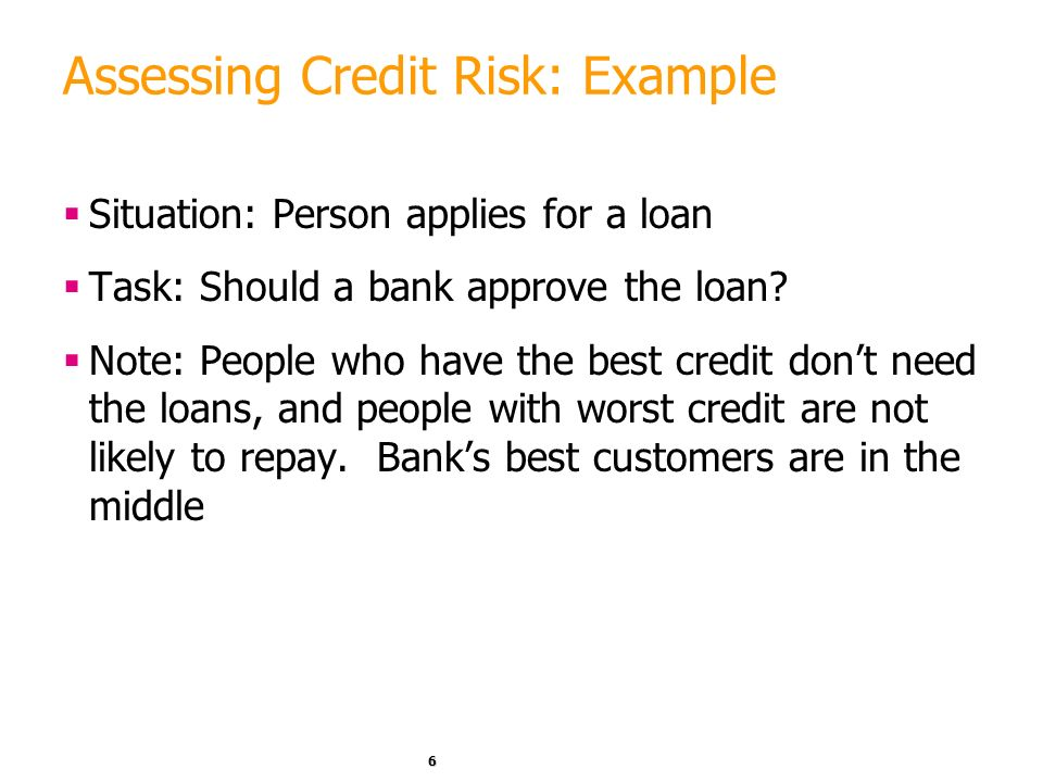 Assessing Credit Risk: Example