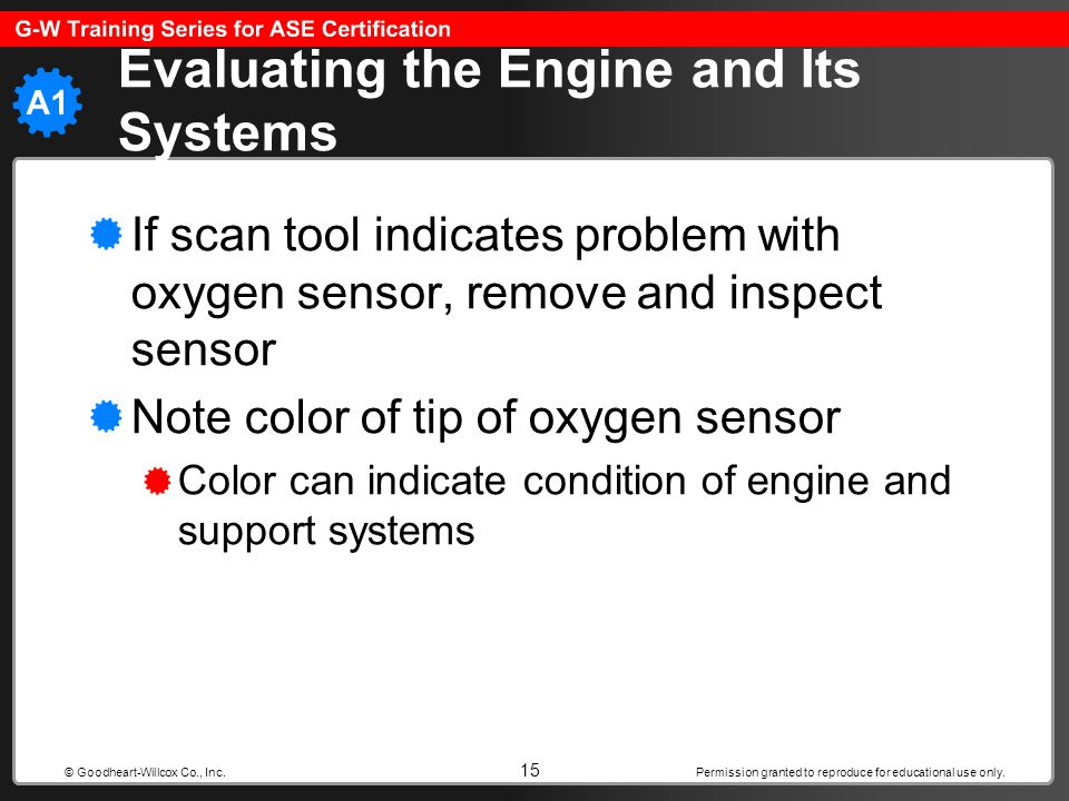 Evaluating the Engine and Its Systems