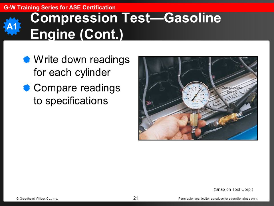 Compression Test—Gasoline Engine (Cont.)