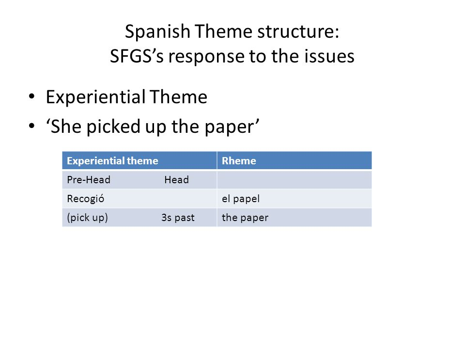 Spanish Theme structure: SFGS's response to the issues