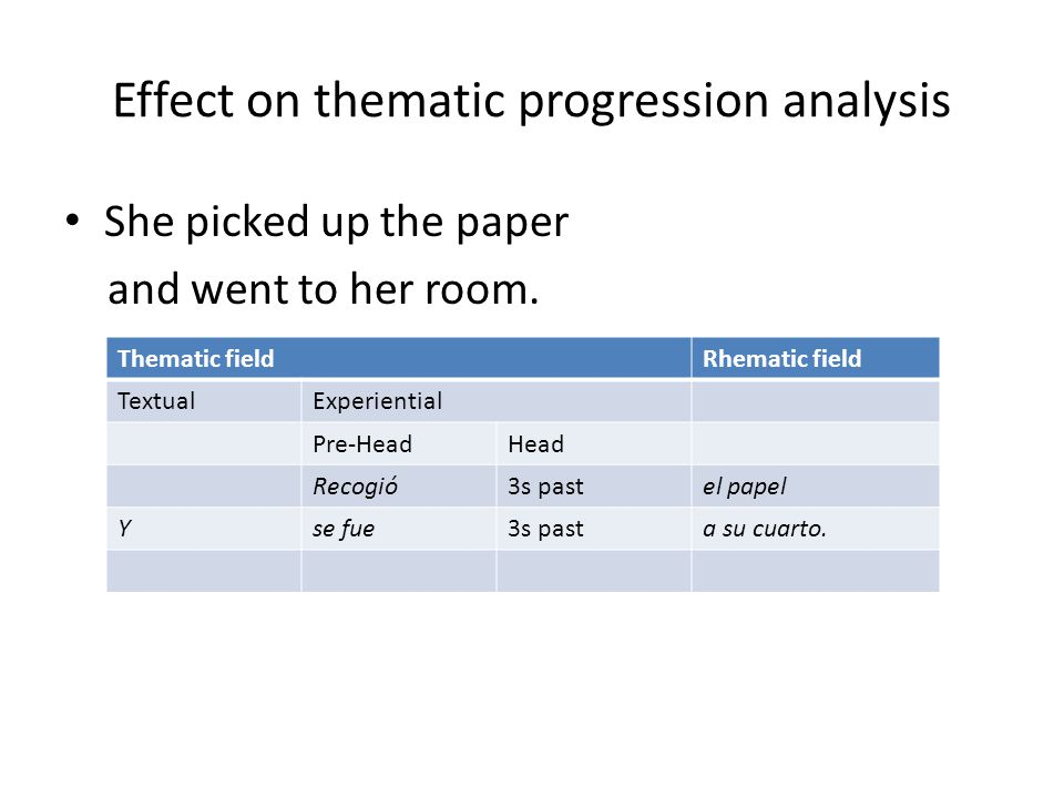 Effect on thematic progression analysis