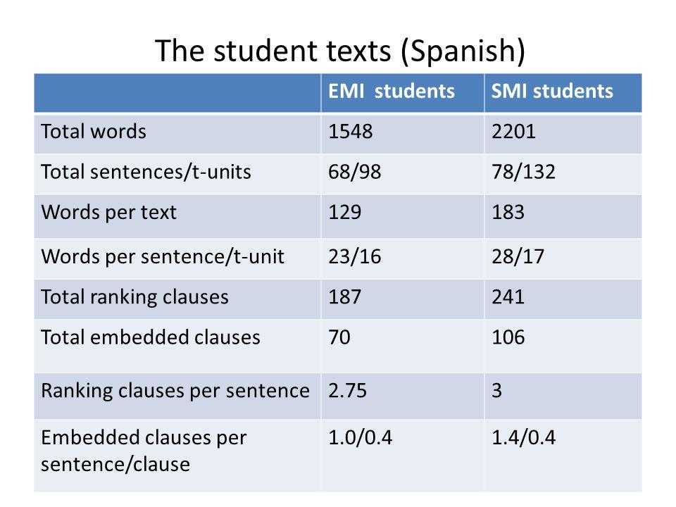 The student texts (Spanish)