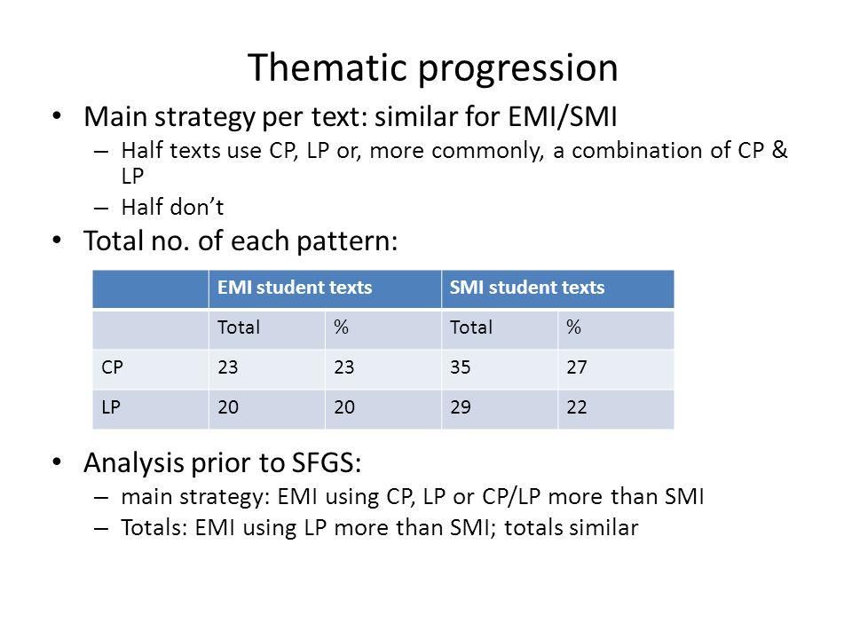 Thematic progression Main strategy per text: similar for EMI/SMI