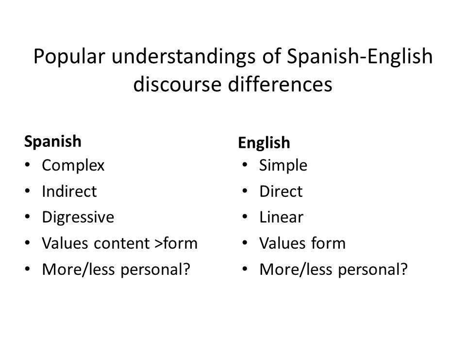 Popular understandings of Spanish-English discourse differences