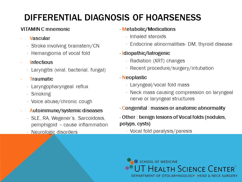 Differential diagnosis of hoarseness