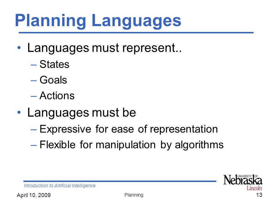 Planning Languages Languages must represent.. Languages must be States