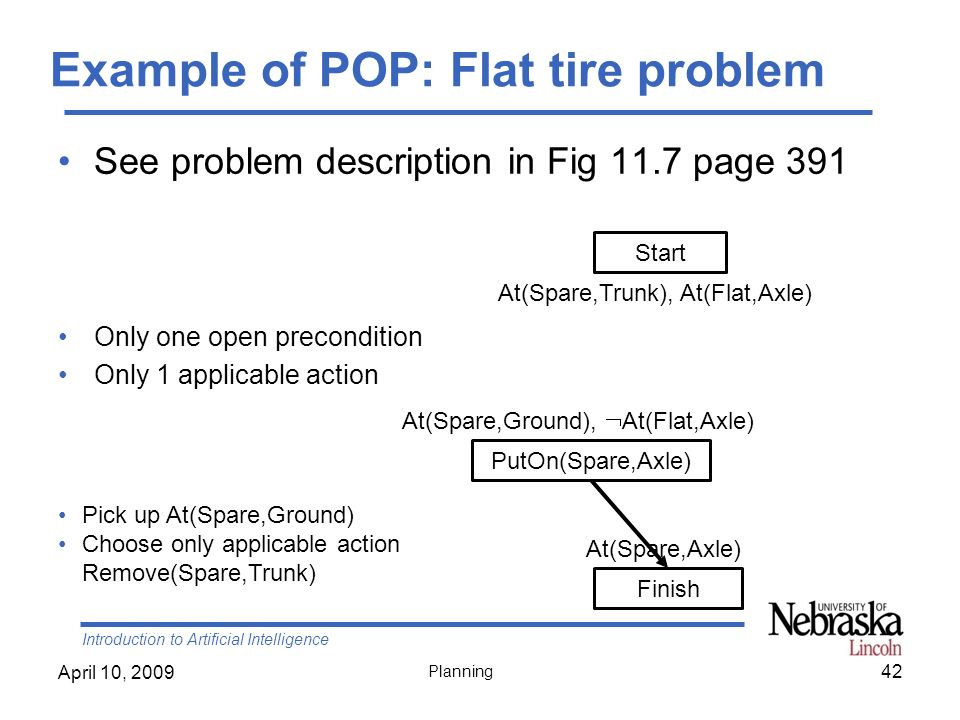 Example of POP: Flat tire problem