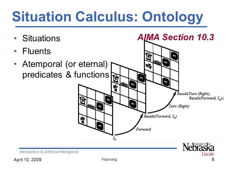 Situation Calculus: Ontology