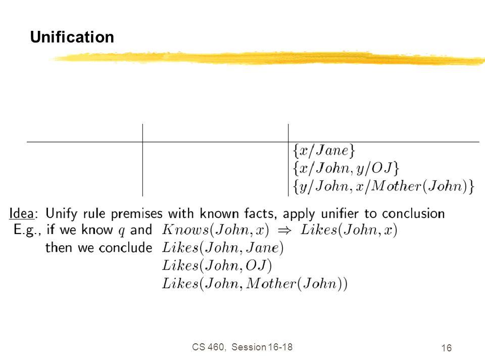 Unification CS 460, Session 16-18