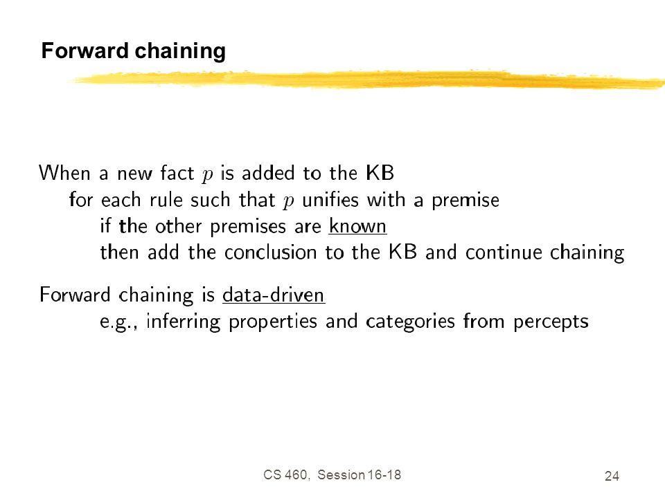 Forward chaining CS 460, Session 16-18