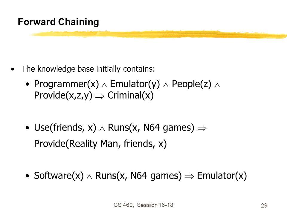 Programmer(x)  Emulator(y)  People(z)  Provide(x,z,y)  Criminal(x)