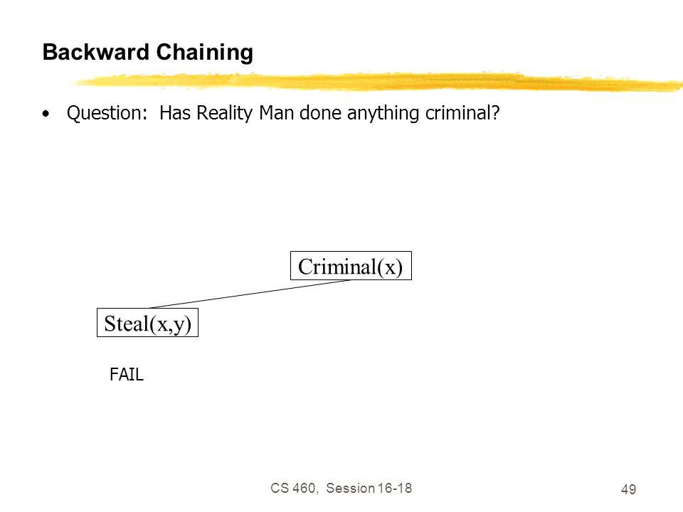 Backward Chaining Criminal(x) Steal(x,y)