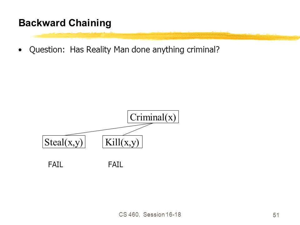Backward Chaining Criminal(x) Steal(x,y) Kill(x,y)