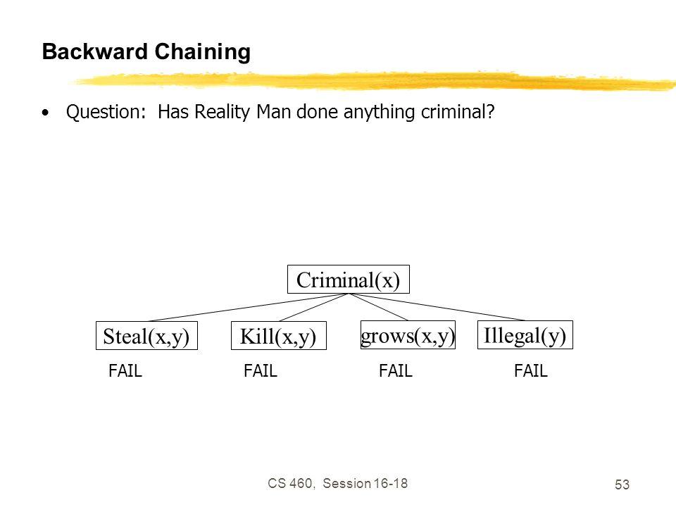 Backward Chaining Criminal(x) Steal(x,y) Kill(x,y) grows(x,y)