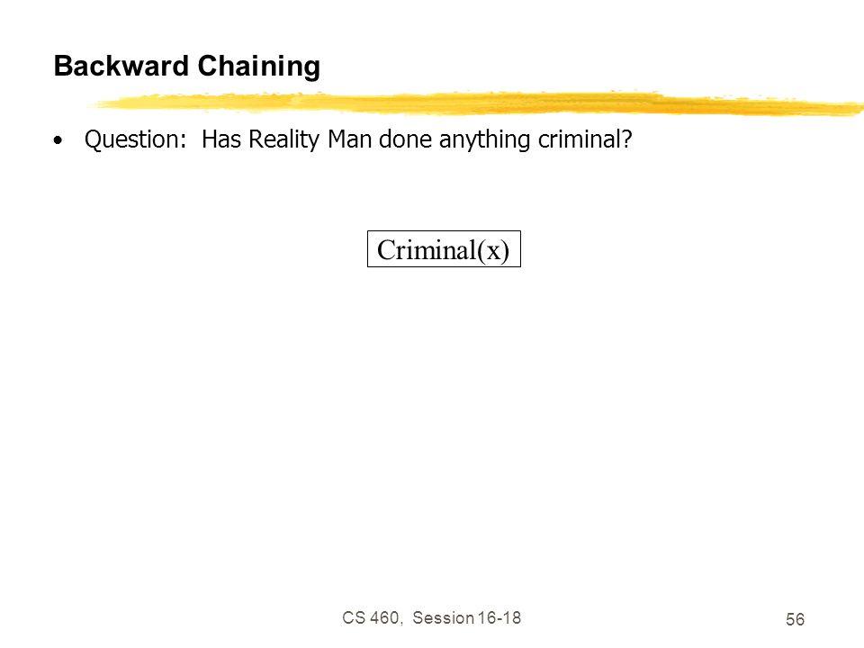 Backward Chaining Criminal(x)