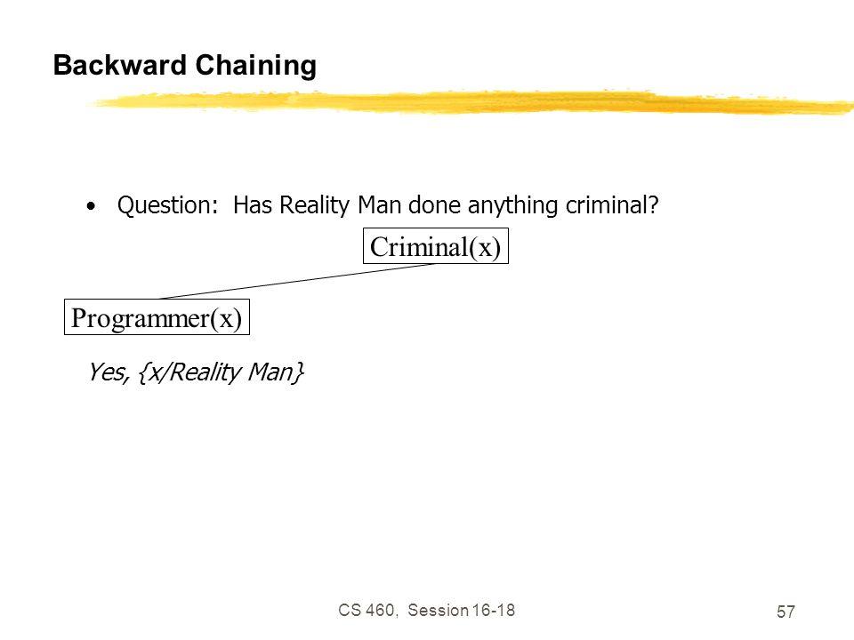 Backward Chaining Criminal(x) Programmer(x)