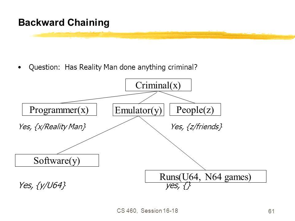 Backward Chaining Criminal(x) Programmer(x) Emulator(y) People(z)