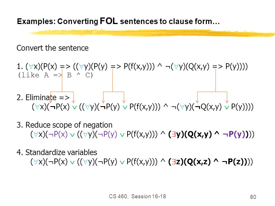 Examples: Converting FOL sentences to clause form…